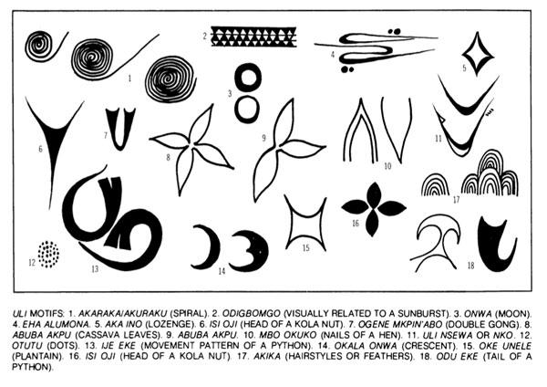 """Ijele """"uli"""" symbols"""