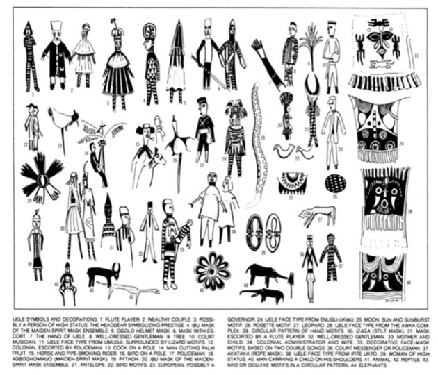 Ijele Community forms and symbols.